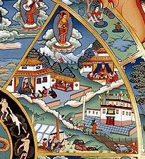 Буддизм для начинающих: Колесо Сансары (часть первая)