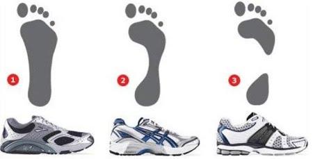 Feet Type