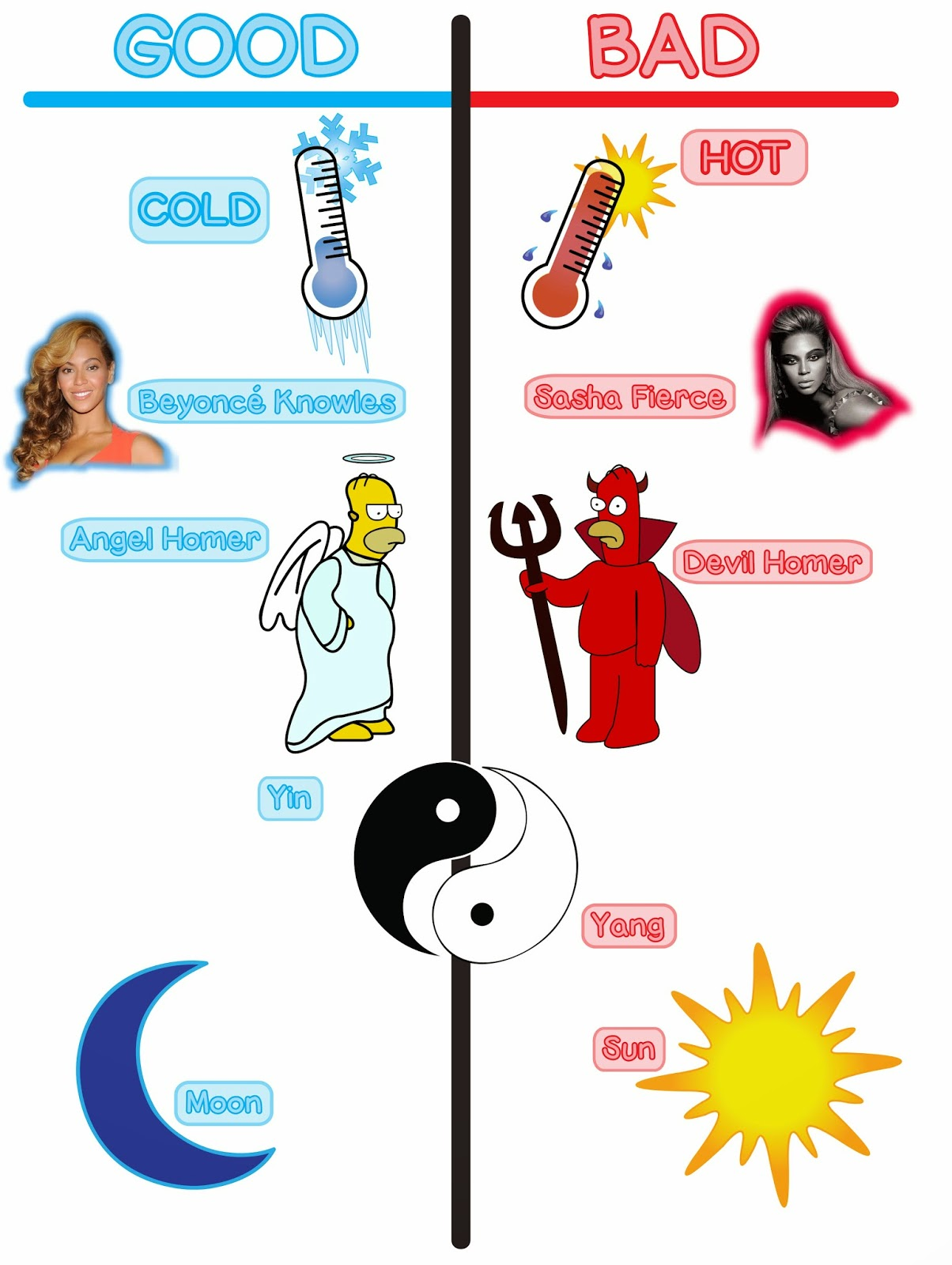 The Good And Evil In Everyone Good Verses Evil As Symbols