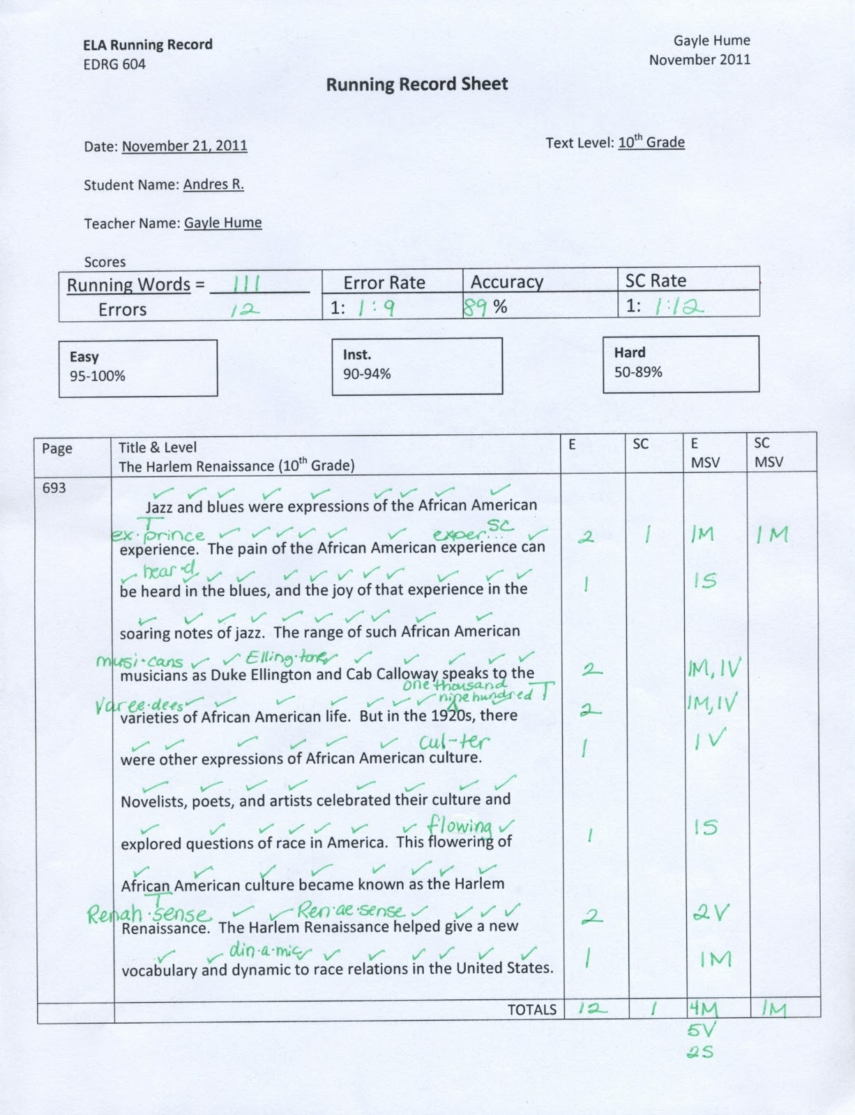 english correction symbols essays  english correction symbols essays