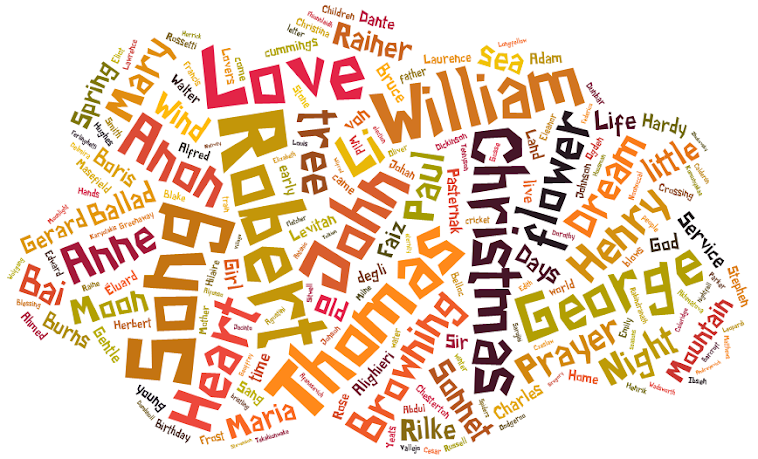Bruce's Poems Wordle