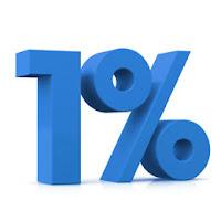 1% Logement : COMMUNIQUE DU CONSEIL SOCIAL HLM dans ECONOMIE 1-pour-cent-logement