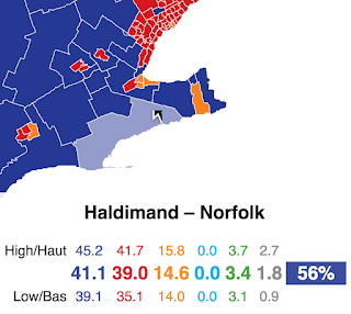 Strategic voting in Haldimand-Norfolk