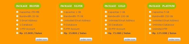 Pilihan Paket Hosting Murah di Anekahosting.com