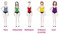 Qual é o seu tipo de corpo ?