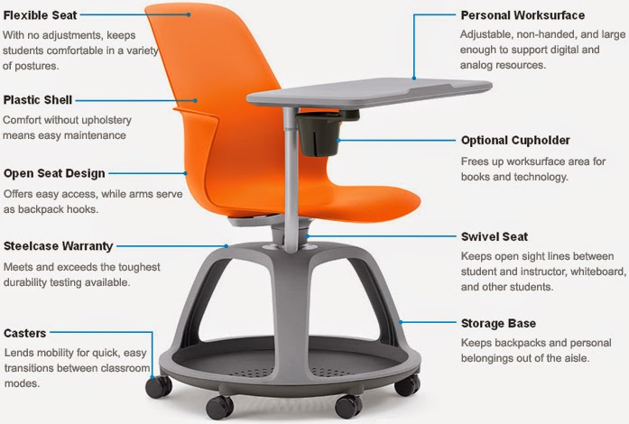 Orsfta ideo and steelcase at oraa for Ideo products