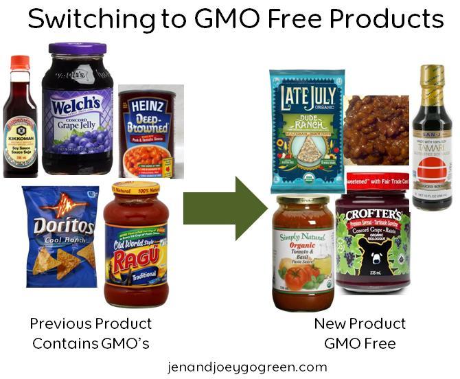 Jnj My Store >> Go Green: Eco-Challenge Results: Replacing GMO Foods