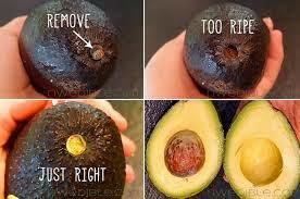Capire se un avocado è maturo