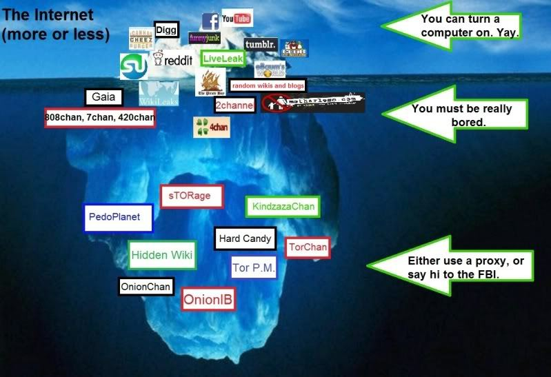 Welcome to the blog the incredible internet deep web the incredible internet deep web ccuart Images