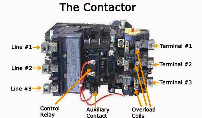 Wiring diagram direct online starter on wiring diagram direct online starter #10 on Square D Contactor Wiring Diagram on JVC KD Lh300 Wiring Harness Diagram on Furnas Motor Starter Wiring Diagram on wiring diagram direct online starter #10