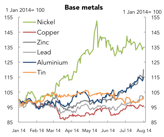 Nickel Stockpiles at Record High as China Turns Exporter
