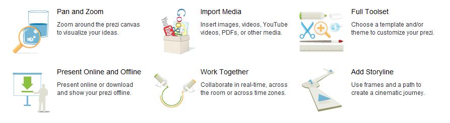 how to add youtube video to prezi presentation