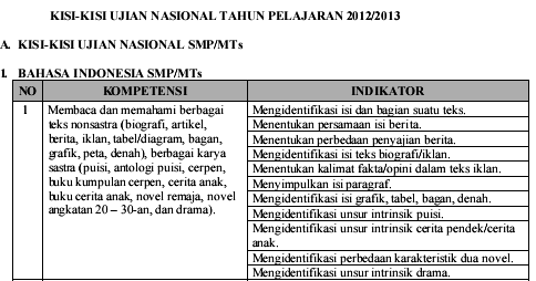Read more on Kisi – kisi ujian semester ganjil tp 2013/2014 tim .
