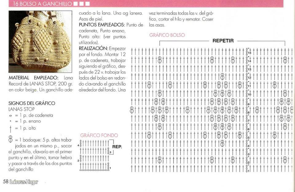 Crochet con amor: Bolsos a crochet, de la web!!!