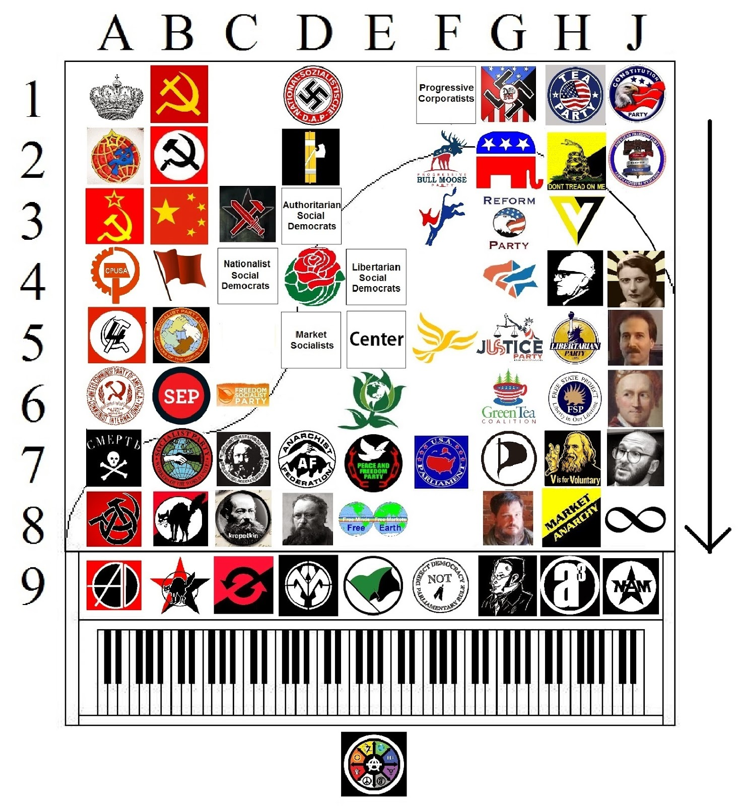 The aquarian agrarian the political spectrum of symbols the the political spectrum of symbols the piano model biocorpaavc Choice Image