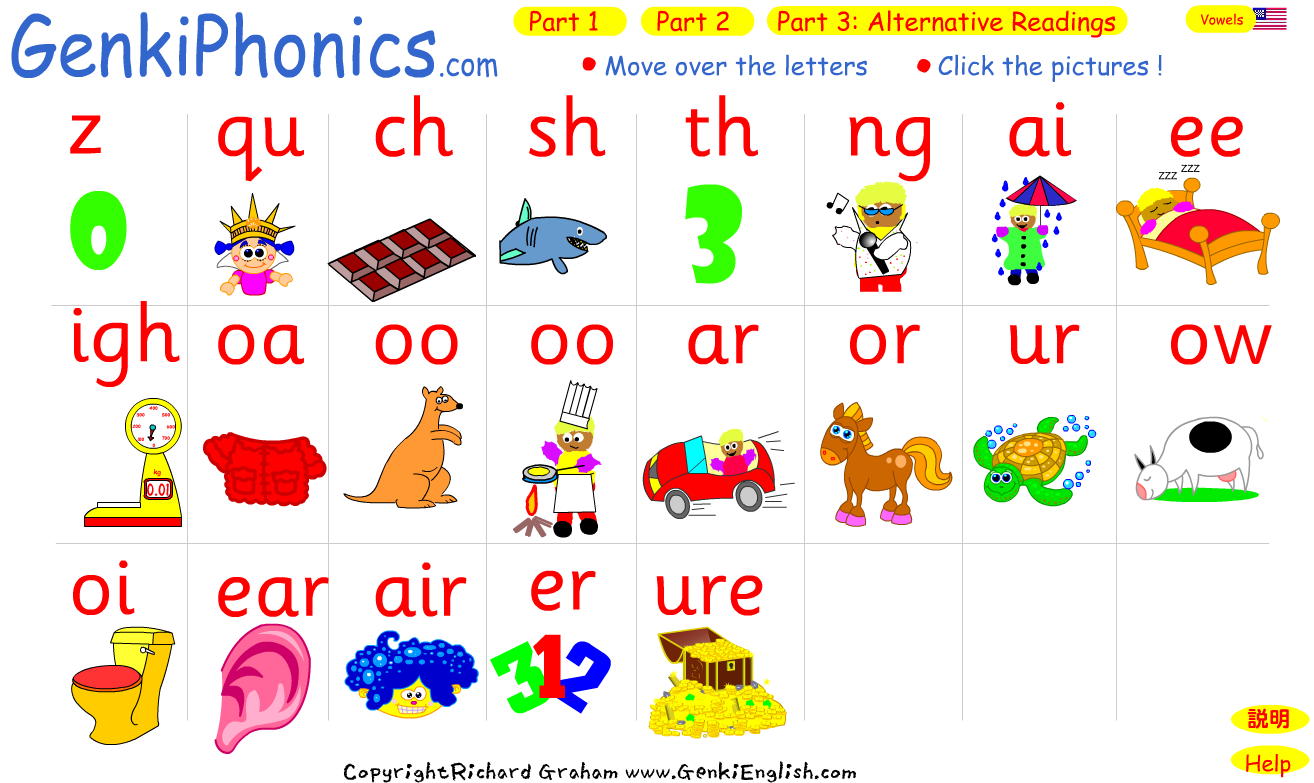 Motivated Parent - Successful Child: Learn Phonics To Read Well