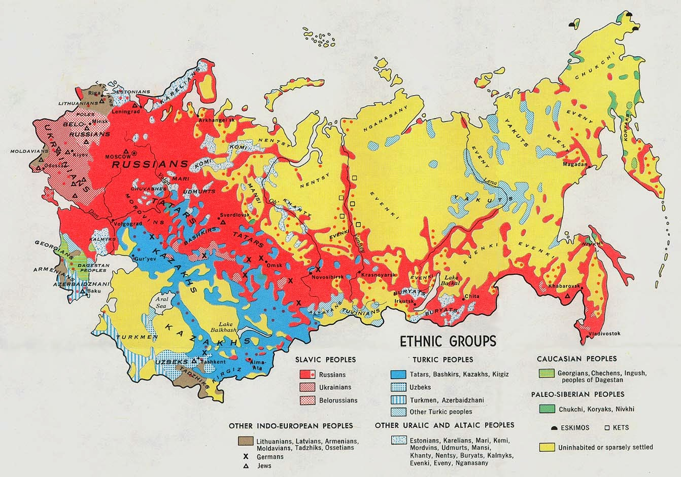 Ethnic Groups in Russia