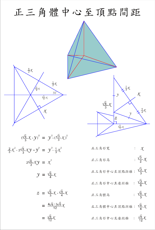 Triangle body center to vertex distance