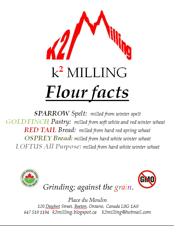 Flour facts