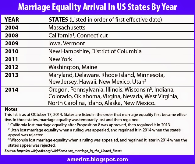 the parenting and marital quality in 2014 in america With a sample of 120 mexican-origin couples, we examined the extent to which wives' marriage work (ie, discussions about marital concerns) with husband and.