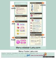 sidebar&footer menu