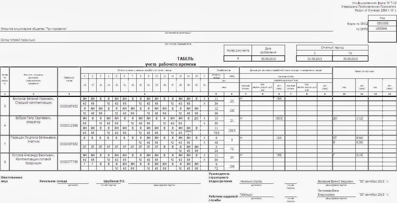 Буквенный код лч в табеле