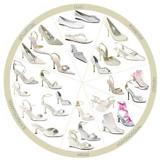 Sapatos para festa de casamento. Diversos modelos femininos
