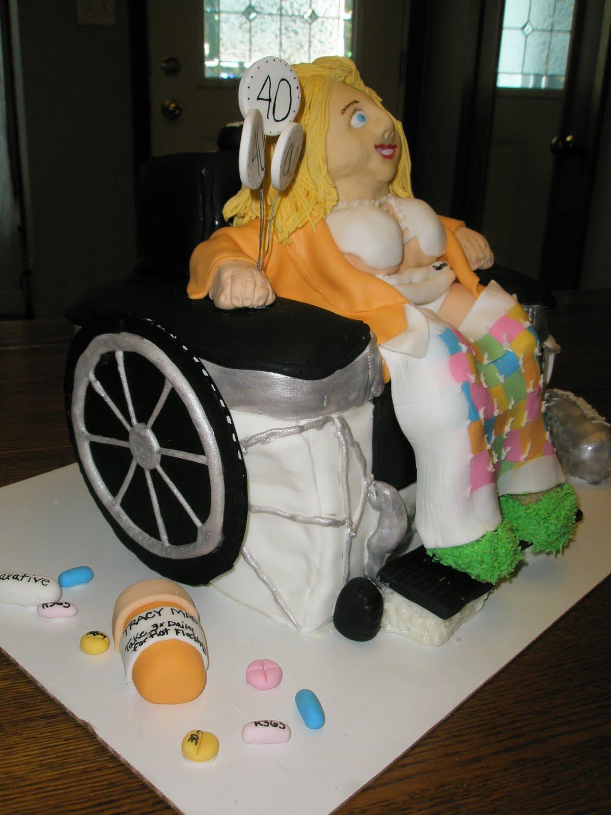 Funny Cake Th Birthday