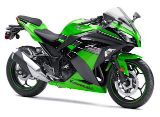Harga Motor Kawasaki Ninja Baru Bekas Terbaru