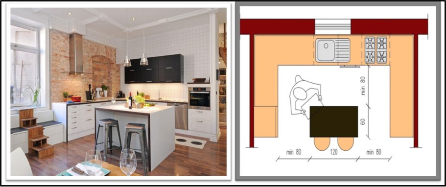 Due chiacchere sulla cucina con isola funzionalit - Dimensione cucina ...