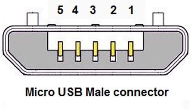 usb 2 0 to rj45 wiring diagram usb automotive wiring diagrams micro usb pinout 271738117322 usb to rj wiring diagram micro usb pinout 271738117322