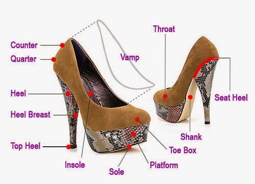 Sepatu Wanita dan Bagian-bagiannya