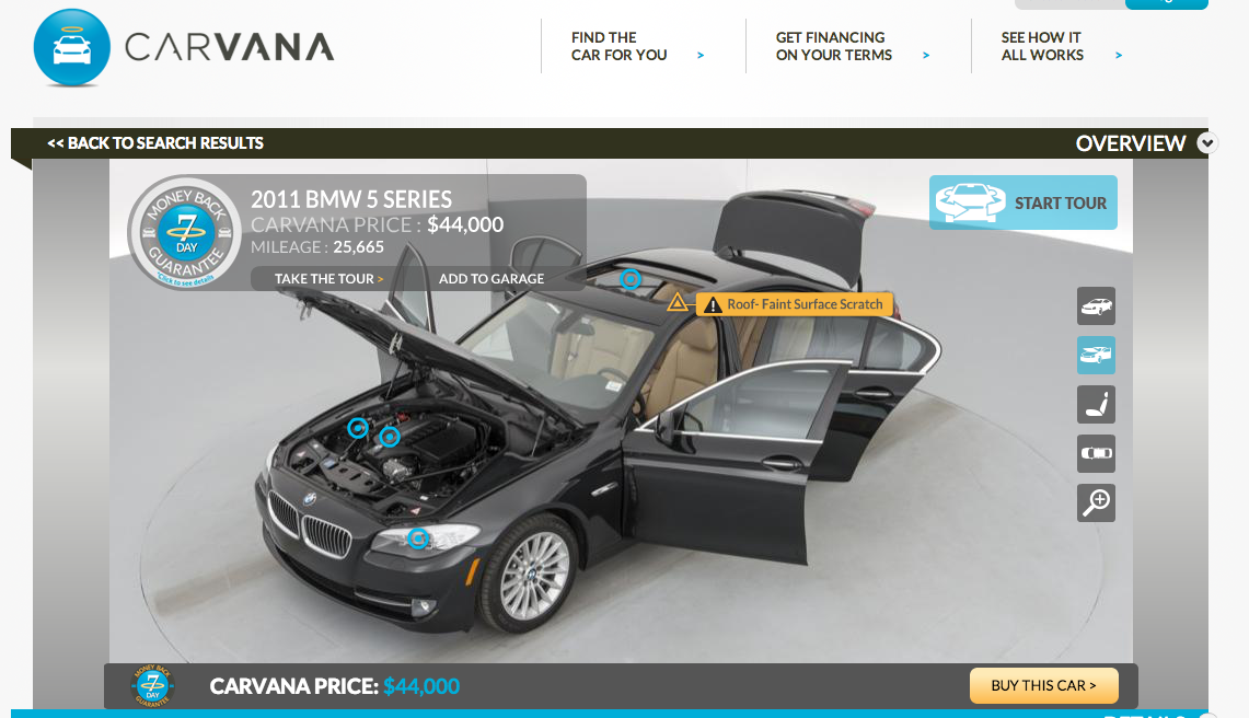 Zachs Auto Review Carvana A Whole New Way To Buy Cars