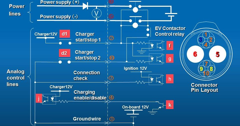 My E-Life Now !: CHAdeMO Connector Interface Technical Diagram