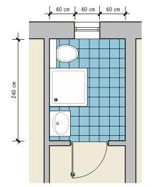 Okno do łazienki wymiary