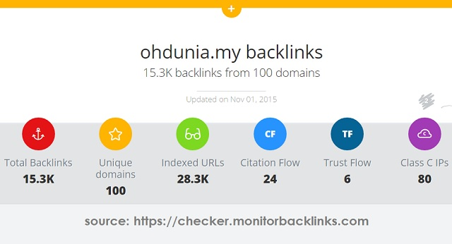 www.ohdunia.my backlinks status
