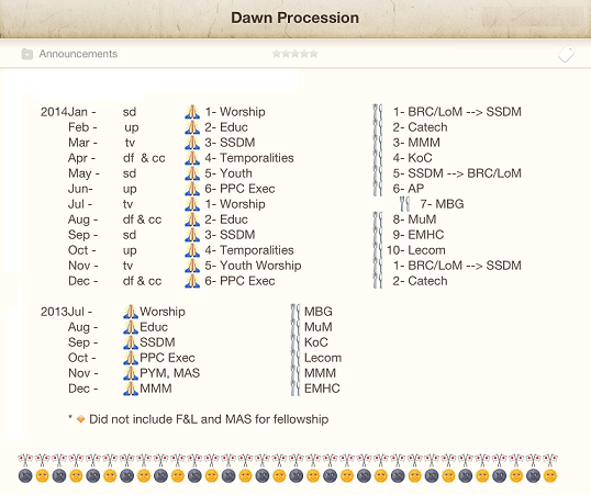 2014 Dawn Procession Schedule and Duties