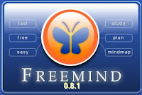Mind Map: Improve your memory by 15%