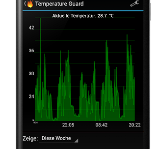 android temperature monitoring