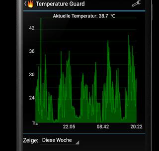 android temperature monitoring