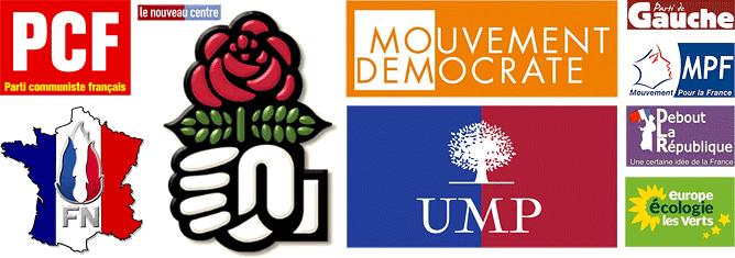 Quelques partis politiques français