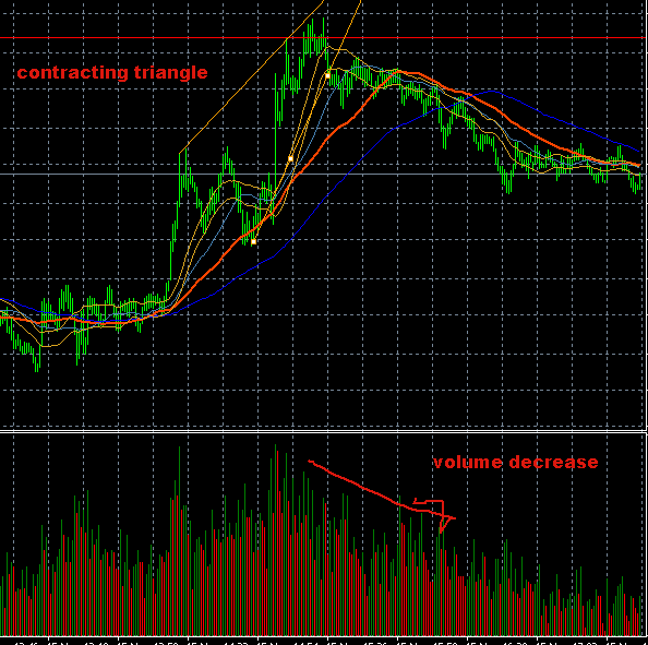 Abcde forex