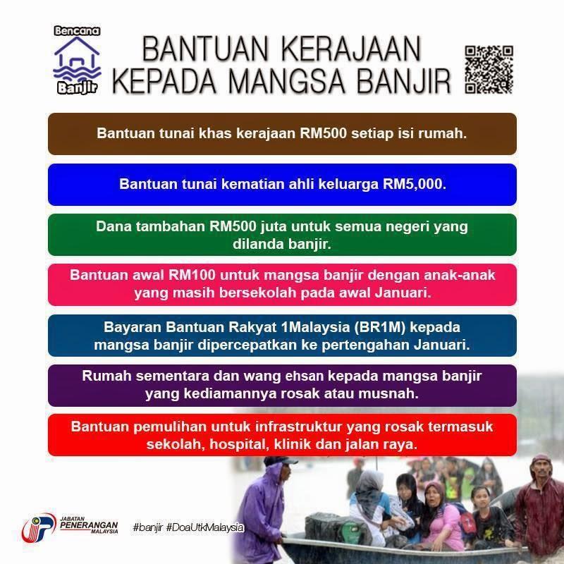 Senarai Bantuan Kerajaan Kepada Mangsa Banjir Di Malaysia