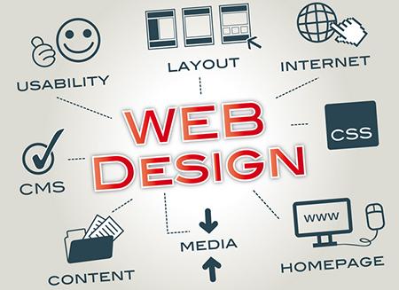 Cara Memilih Jasa Web Design Yang Baik dan Profeional