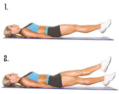 Easy ABS Training