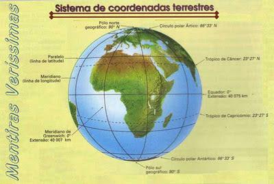 Sistema de coordenadas terrestre