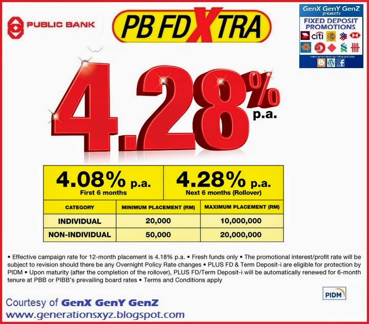 Fixed Deposit Rates In Malaysia V No8