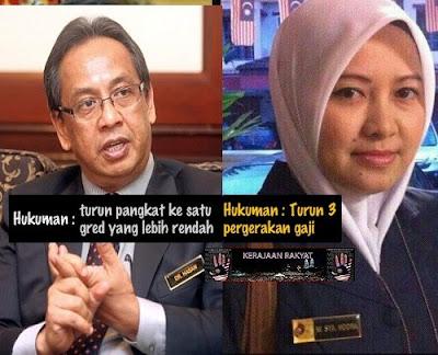 Datuk Seri Dr Hasan Abdul Rahman Wan Syarifah Nooraazmanita Wan Hassan
