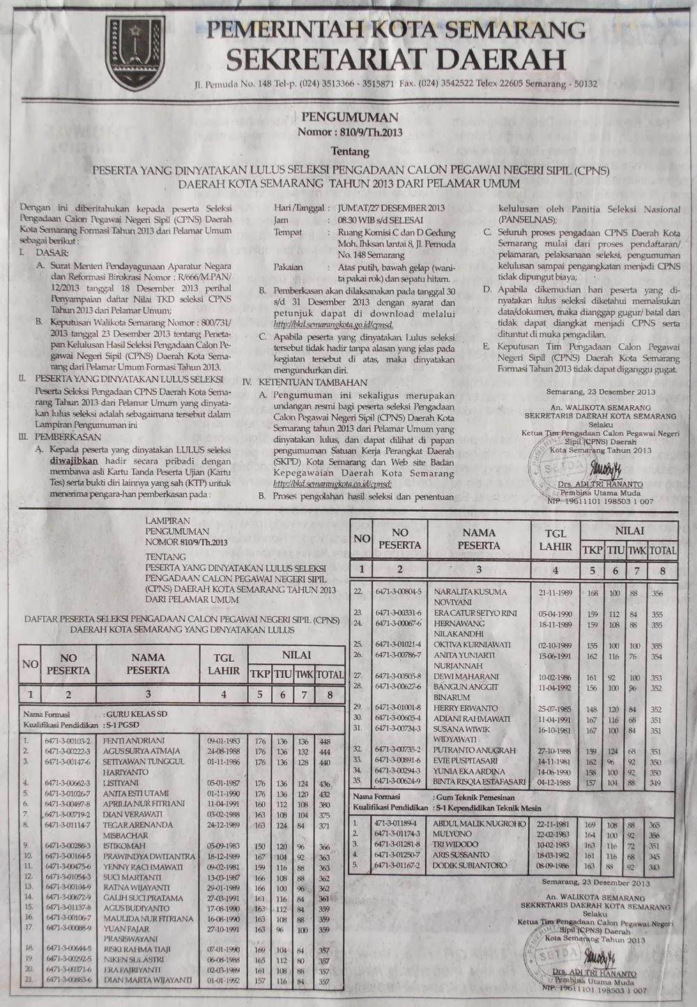 ... Hasil Seleksi CPNS Kota Semarang Tahun 2013 Seputar Semarang
