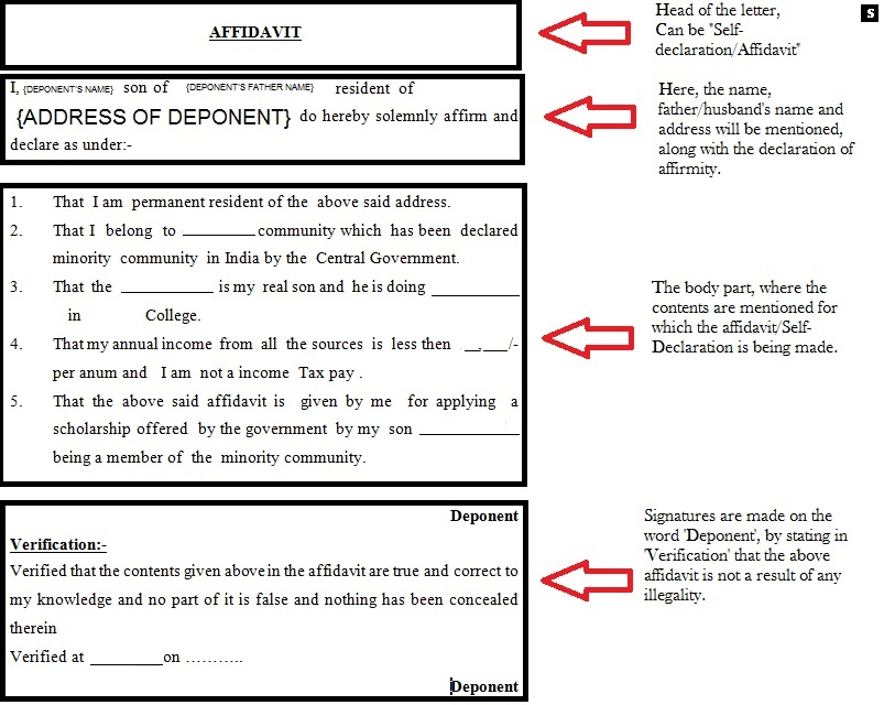 How to write a canadian affidavit